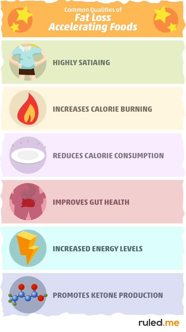 real fat burning tips
